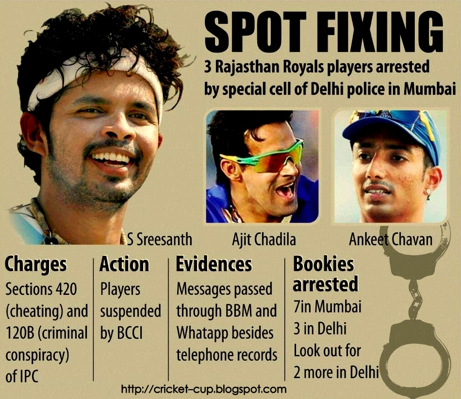 SPOT FIXING IN IPL 2013